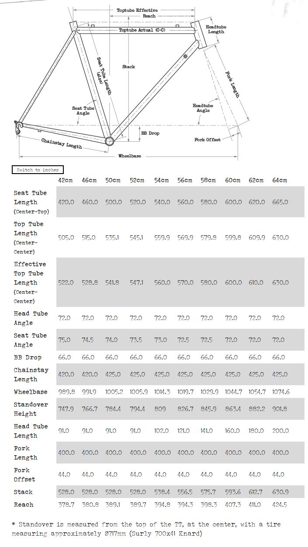 Surly Cross Check Flat Bar geometry chart