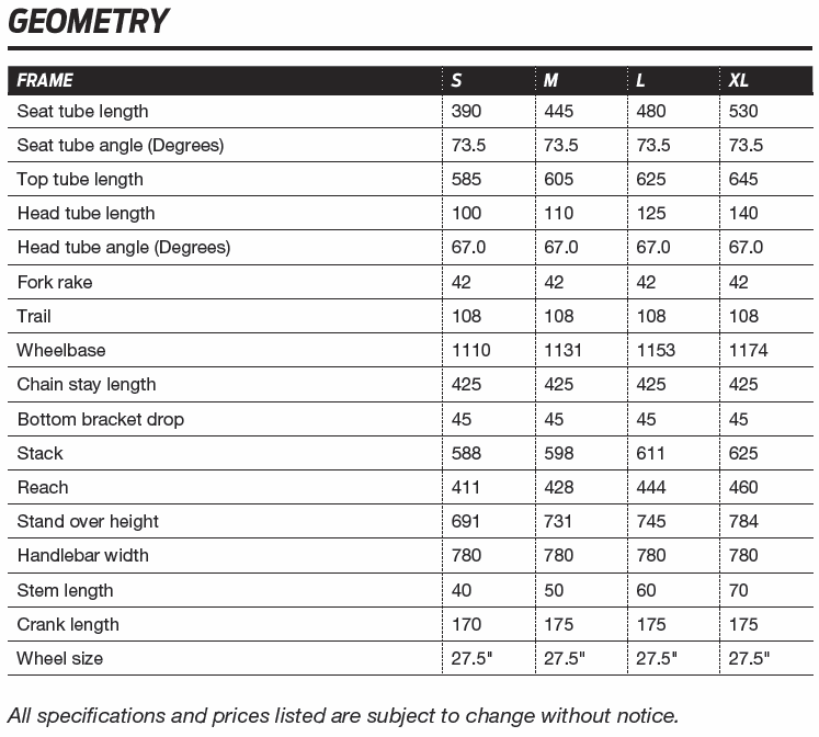 Giant Fathom geometry chart