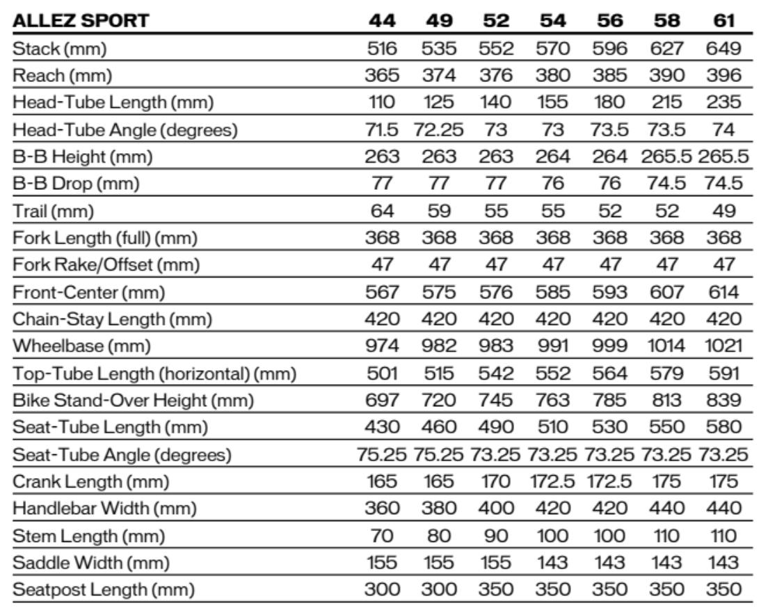 Specialized Allez E5 Sport geometry