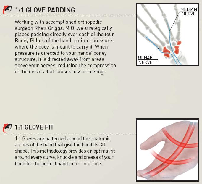 Pearl Izumi 1:1 Glove technology