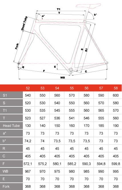 Laser MIA geometry