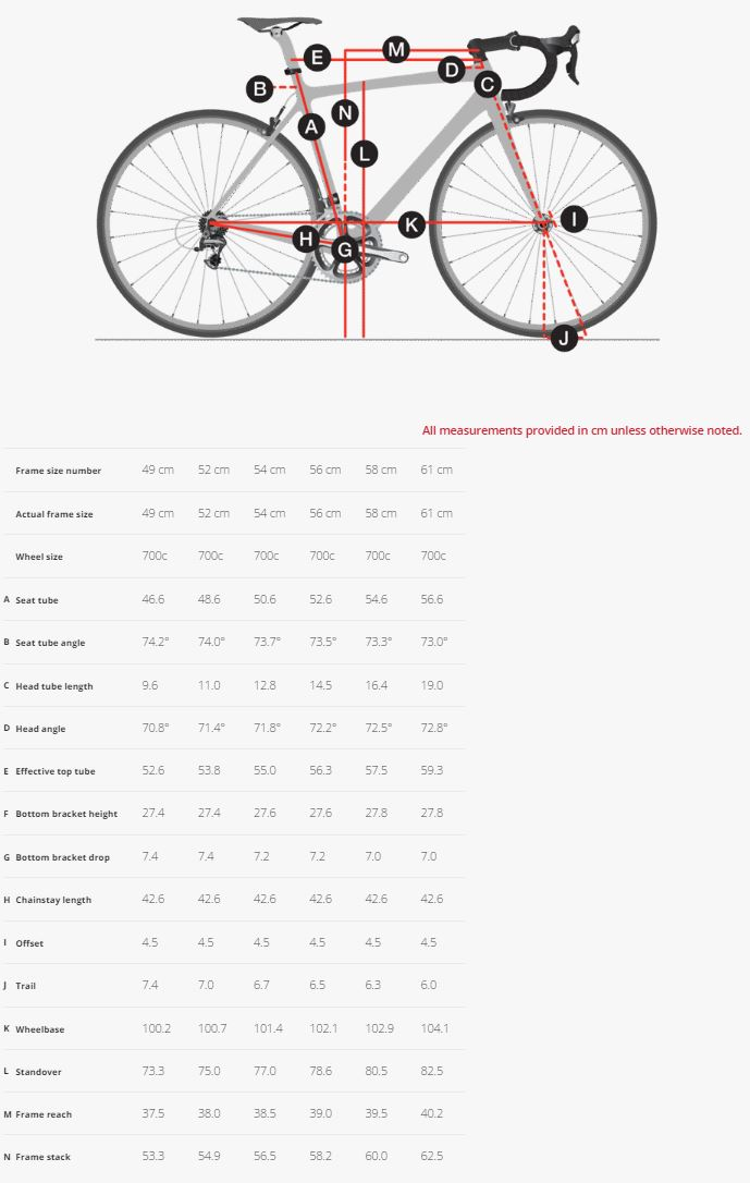 Trek 720 Disc geometry chart