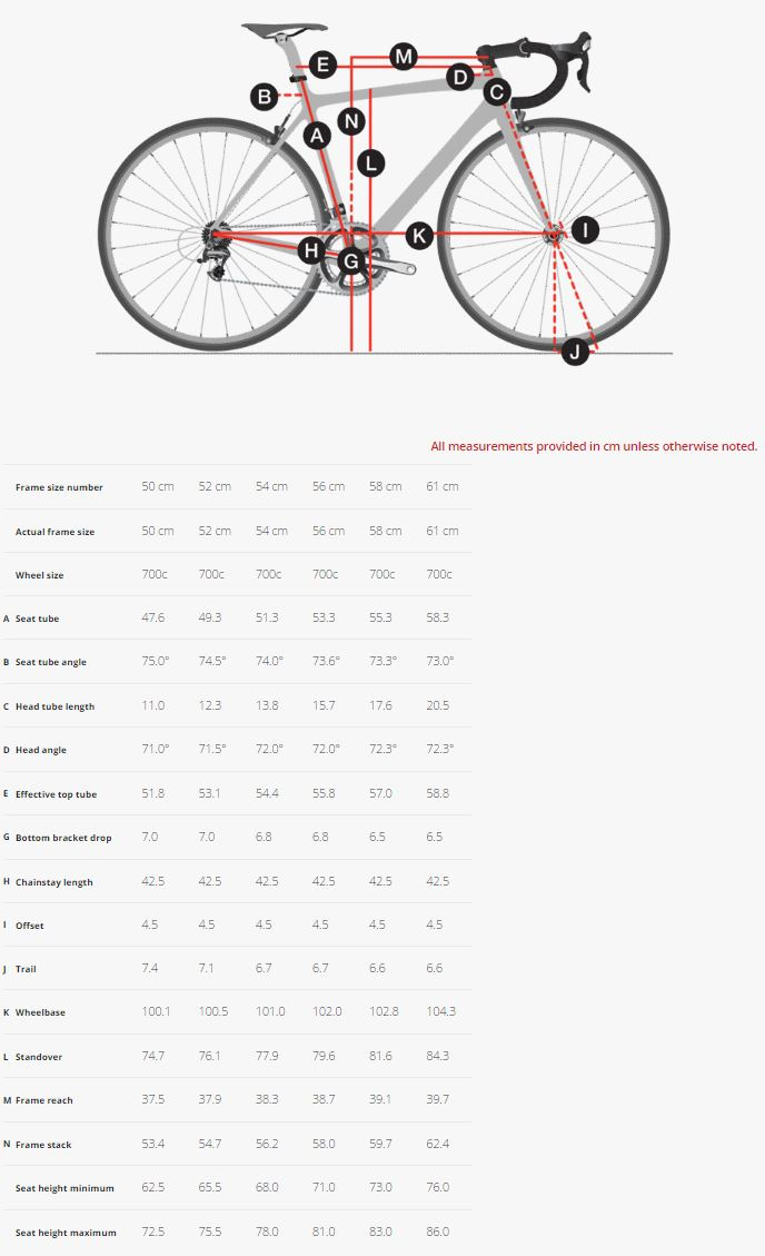 Trek Boone geometry chart