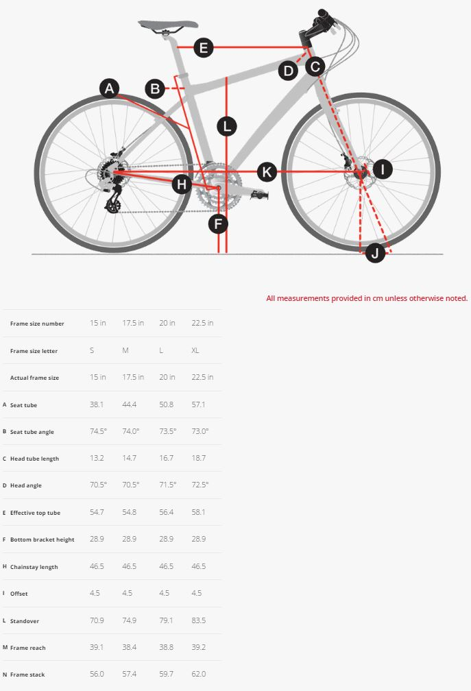 Trek Ride+ Conduit+ geometry chart