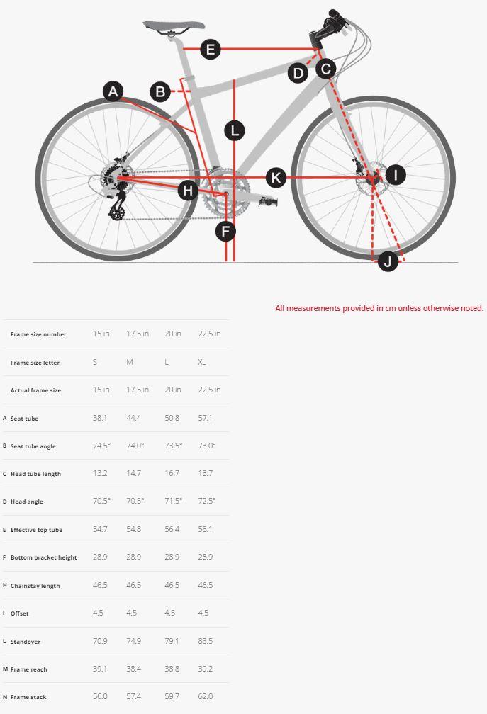 Trek Ride+ Conduit+ geometry chart