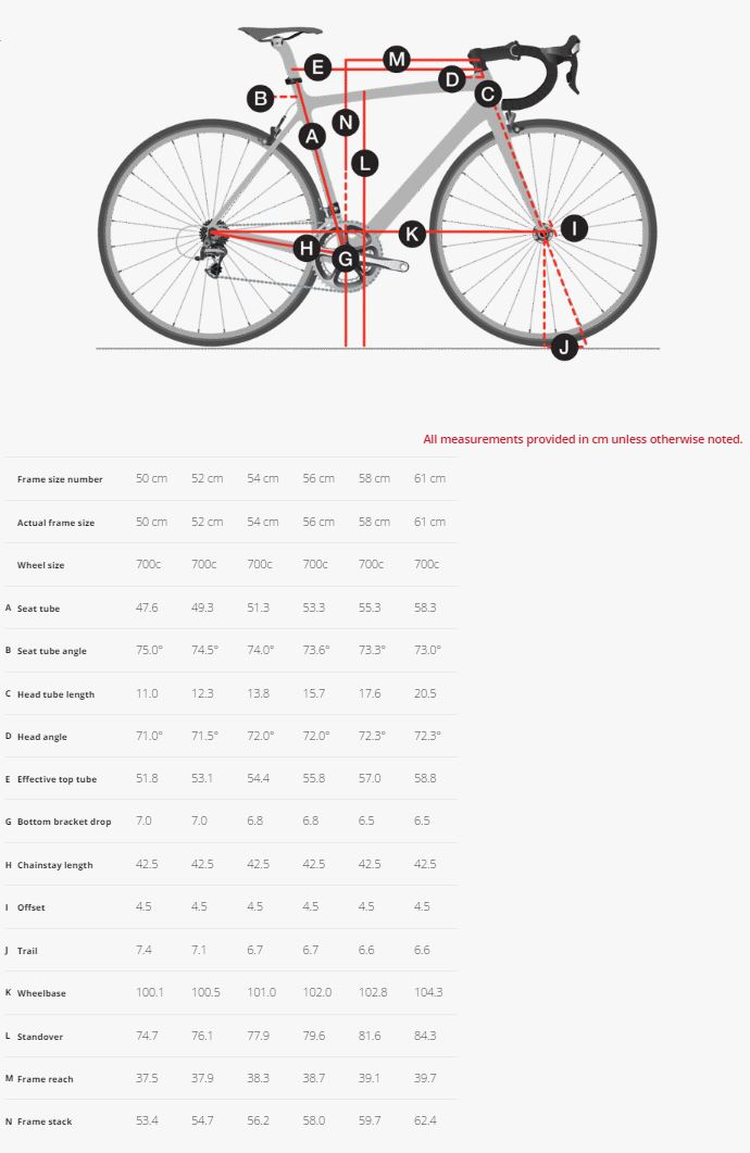 Trek Crockett geometry chart