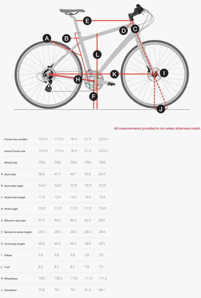 Trek DS 4 geometry chart
