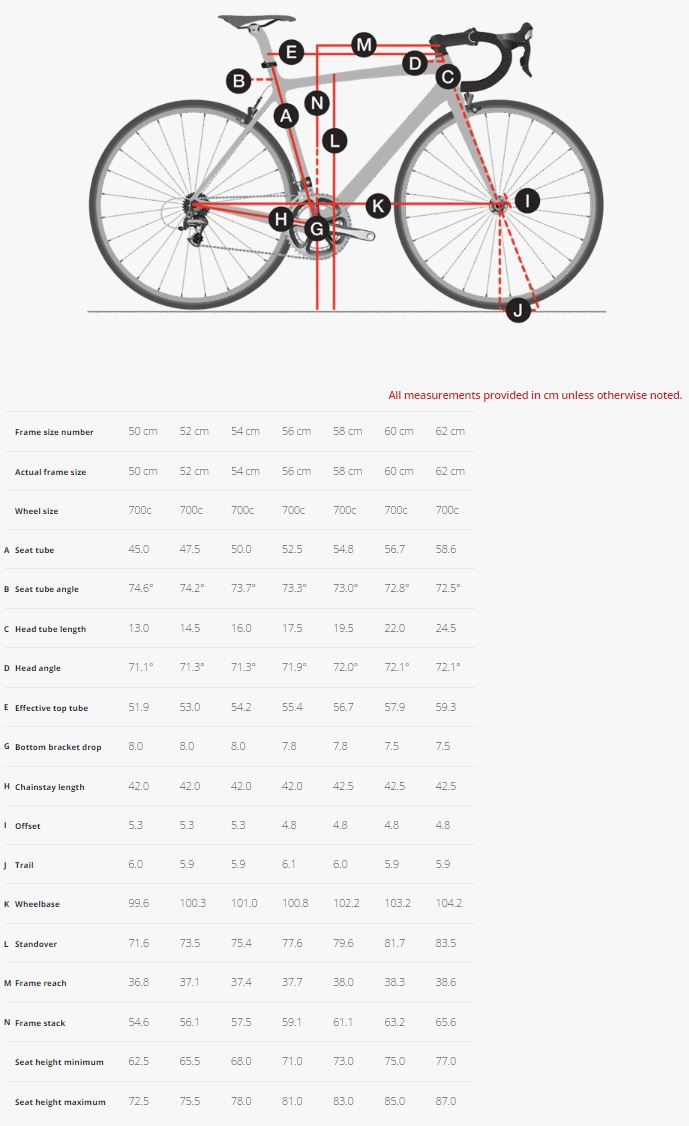 Trek Domane ALR Disc geometry chart
