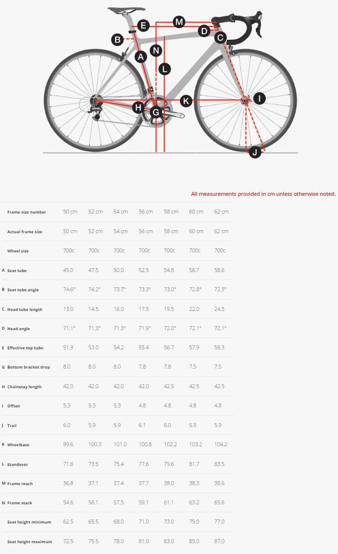 Trek Domane SL Disc geometry chart