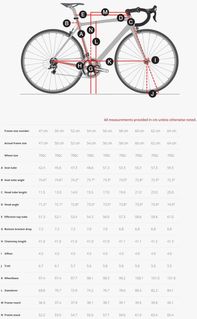Trek Emonda ALR Frameset geometry chart