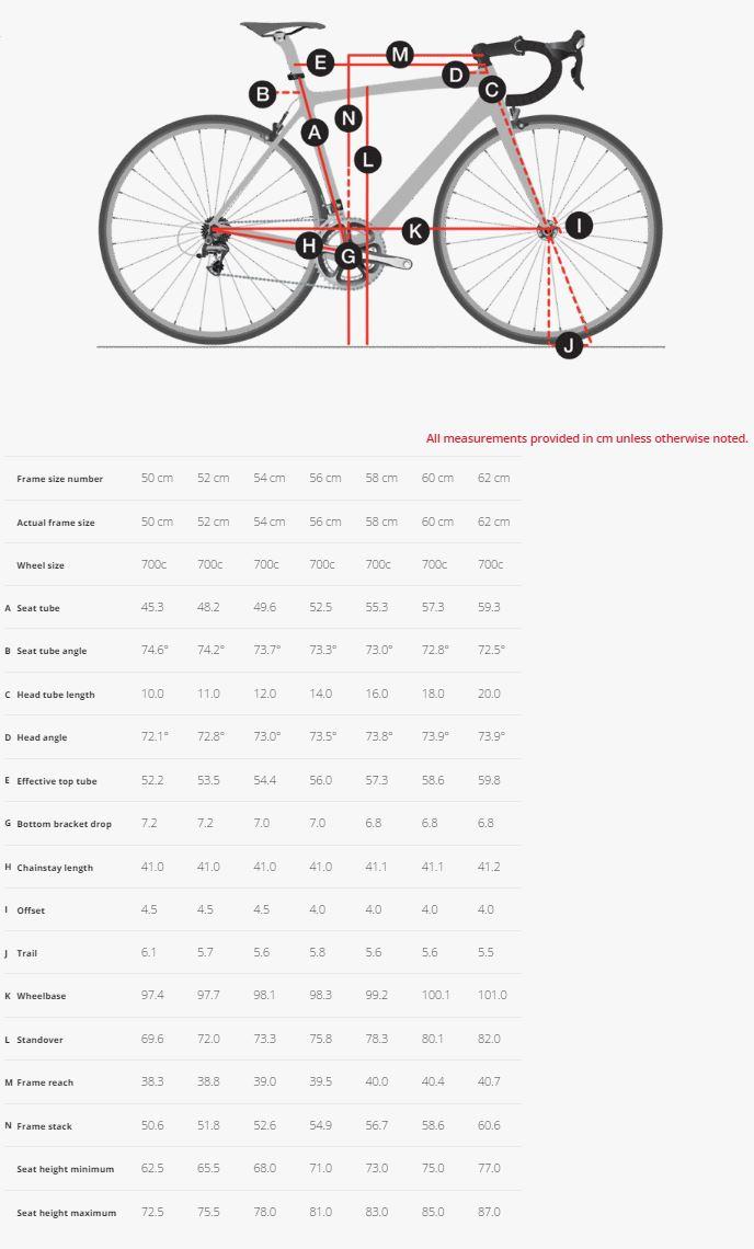 Trek Emonda SLR 10 RSL geometry chart