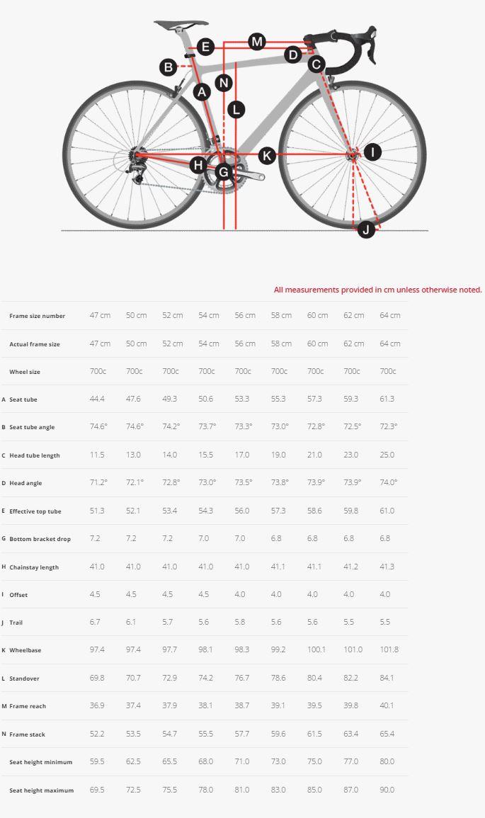 Trek Emonda SLR Frameset geometry chart