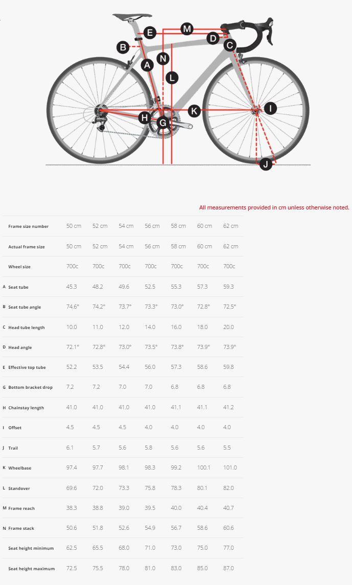 Trek Emonda SLR 8 RSL geometry chart