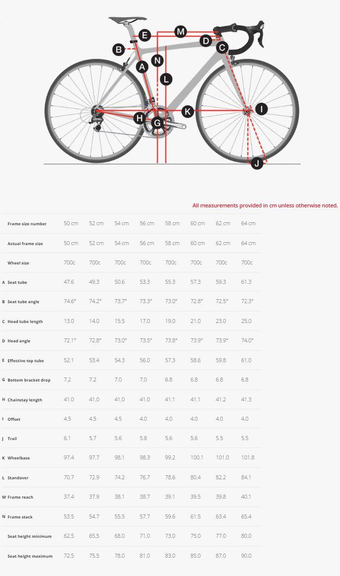 Trek Emonda SL 6 Pro geometry chart