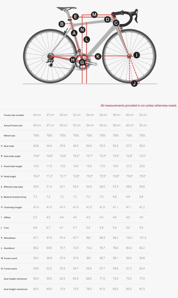 Trek Emonda S geometry chart