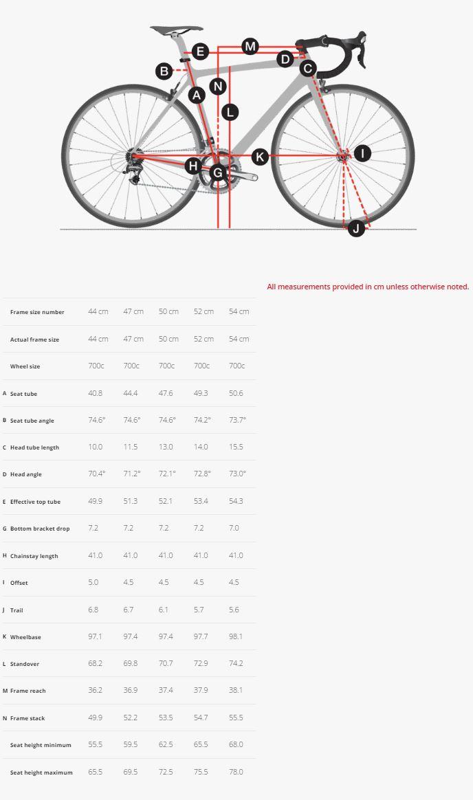Trek Emonda S Women's geometry chart