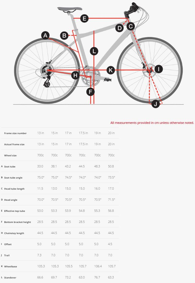 Trek FX 2 Women's geometry chart