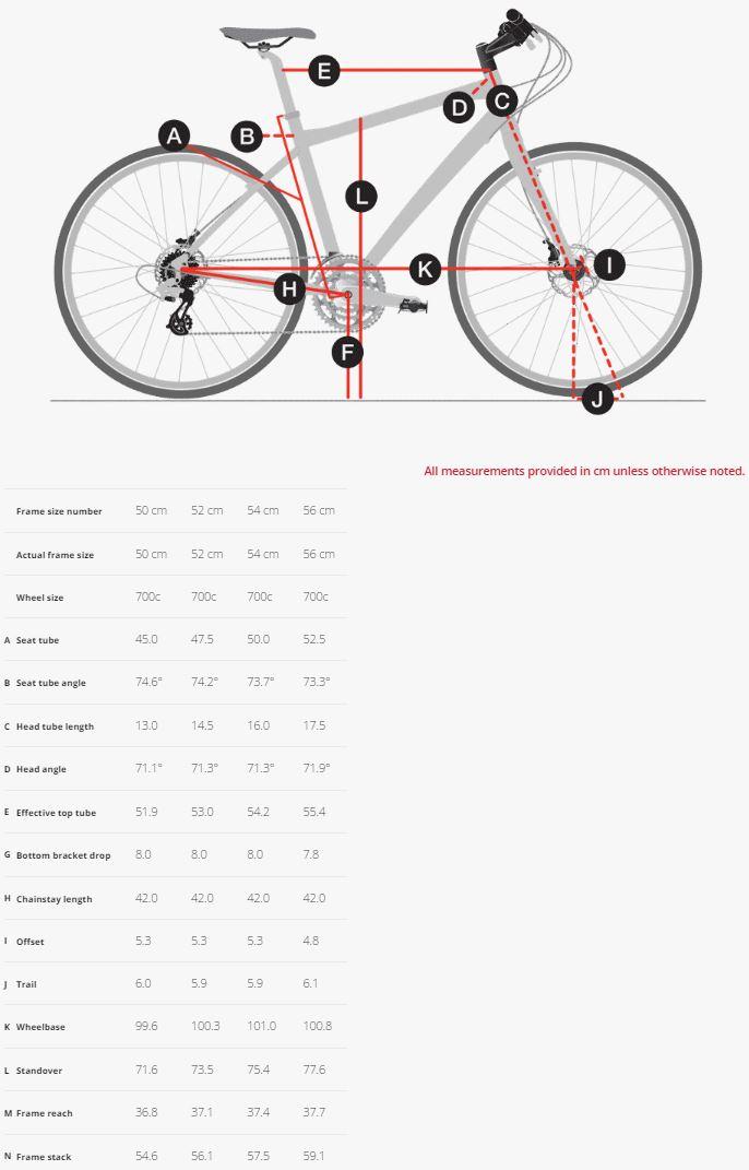 Trek FX S 5 Women's geometry chart
