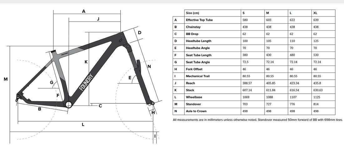Foundry Firetower geometry chart