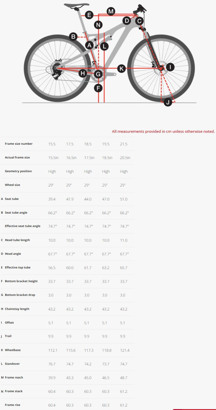 Trek Fuel EX Carbon geometry chart