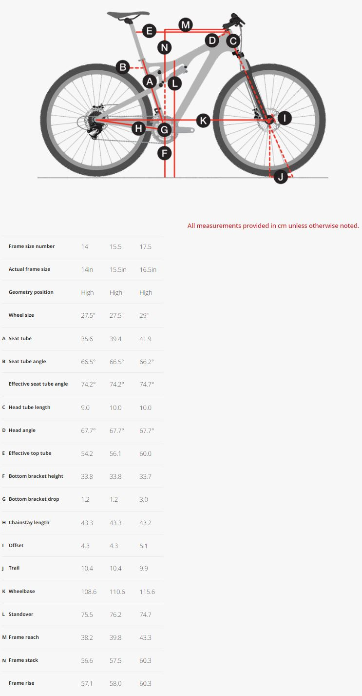 Trek Fuel EX Carbon Women's geometry chart