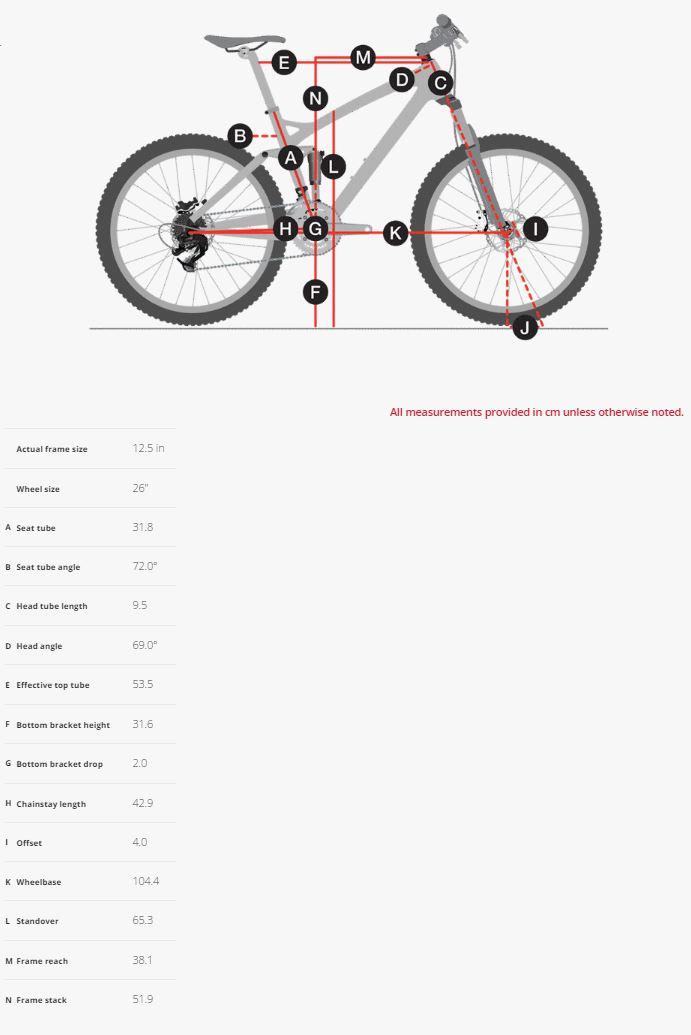 Trek Fuel EX Jr geometry chart