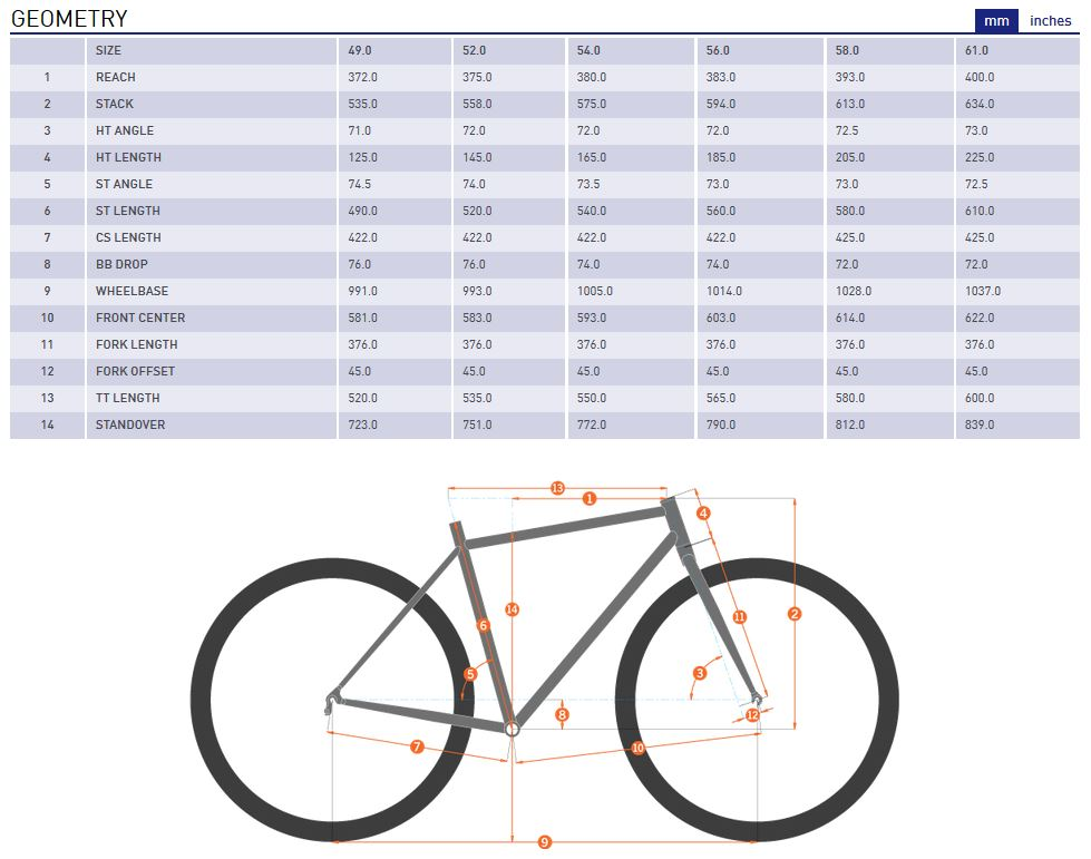 Kona Esatto Disc Ti geometry chart
