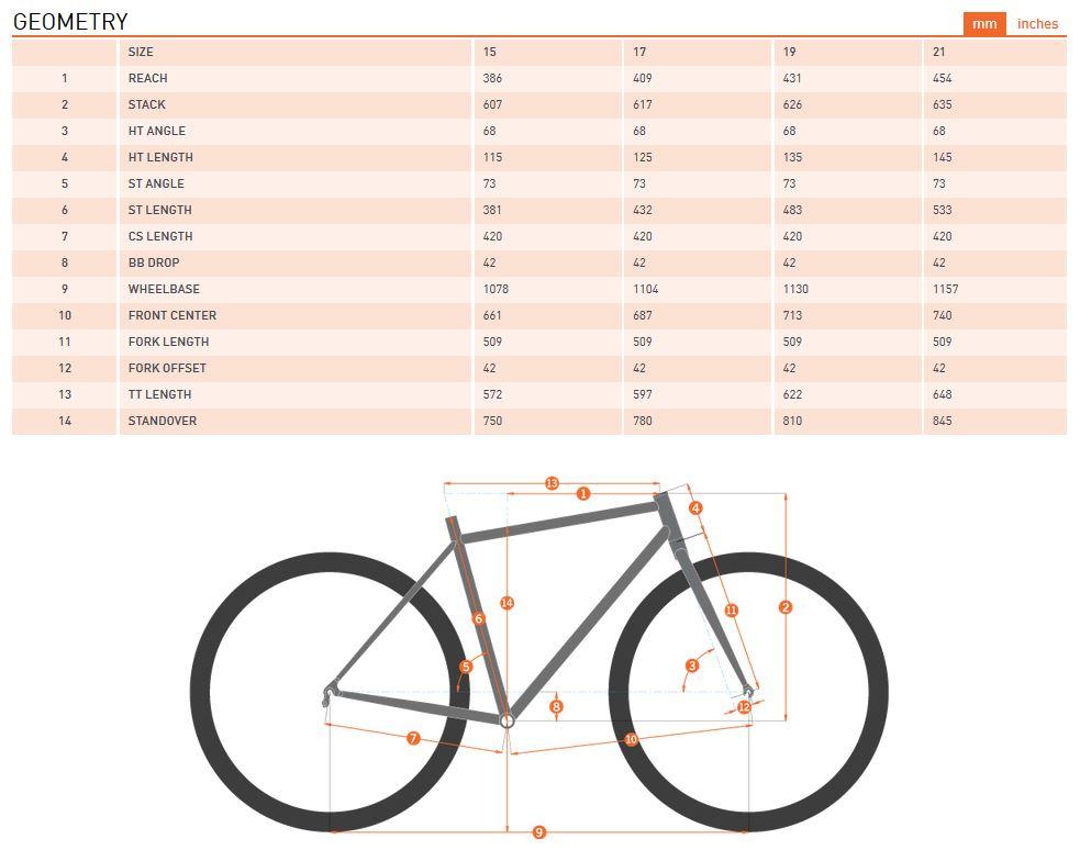 Kona Explosif Ti geometry chart