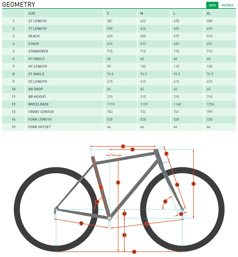 Kona Honzo ST geometry chart