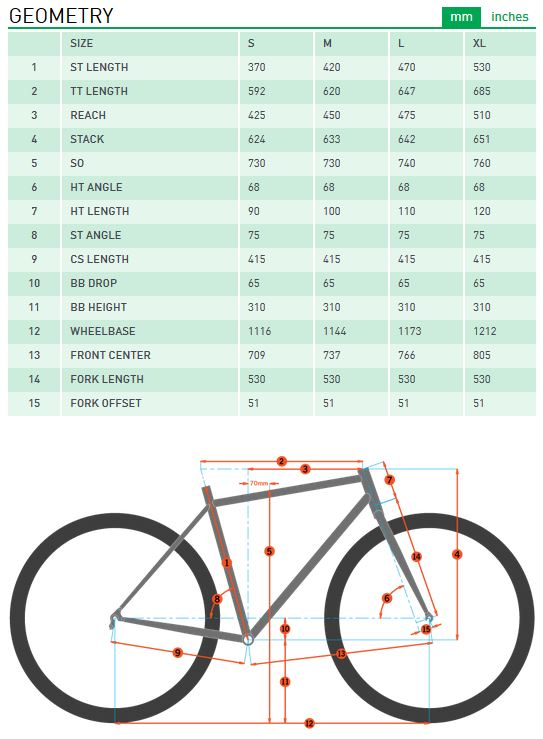 Kona Honzo AL geometry chart
