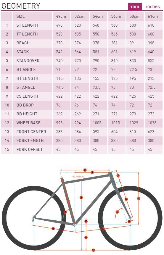 Kona Roadhouse geometry chart