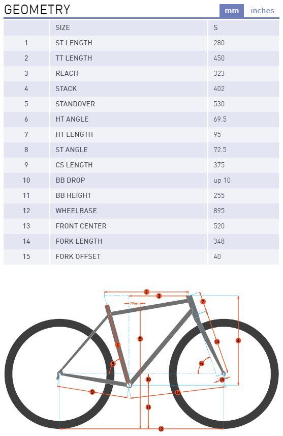 Kona Shred 20 geometry chart