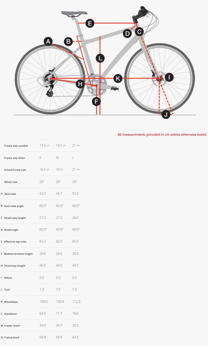 Trek Ride+ Lift+ geometry chart
