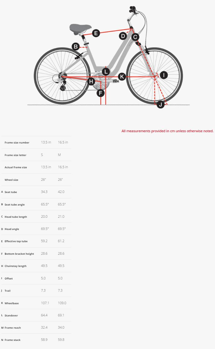 Trek Ride+ Lift+ Lowstep geometry chart