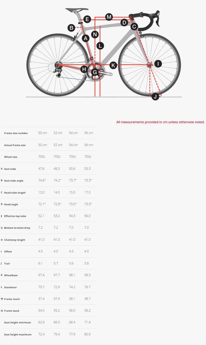 Trek Madone 9.5 Women's geometry chart