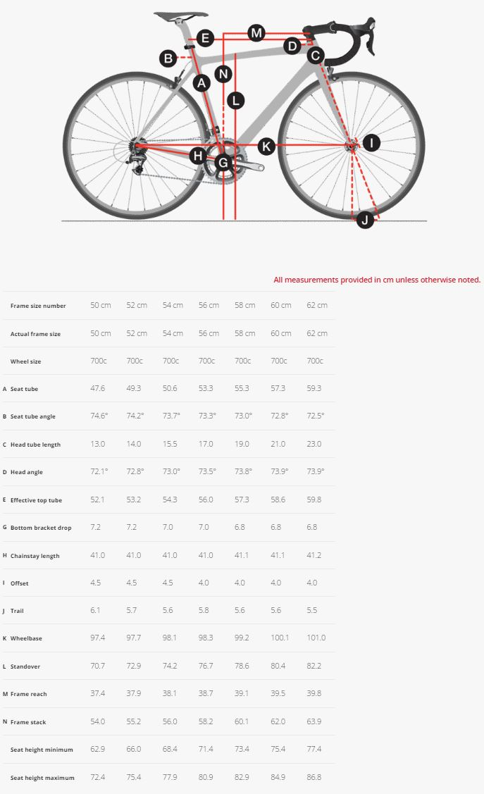 Trek Madone H2 Fit geometry chart