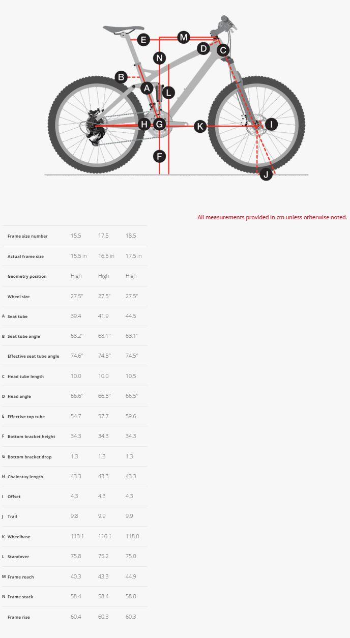 Trek Remedy Women's geometry chart