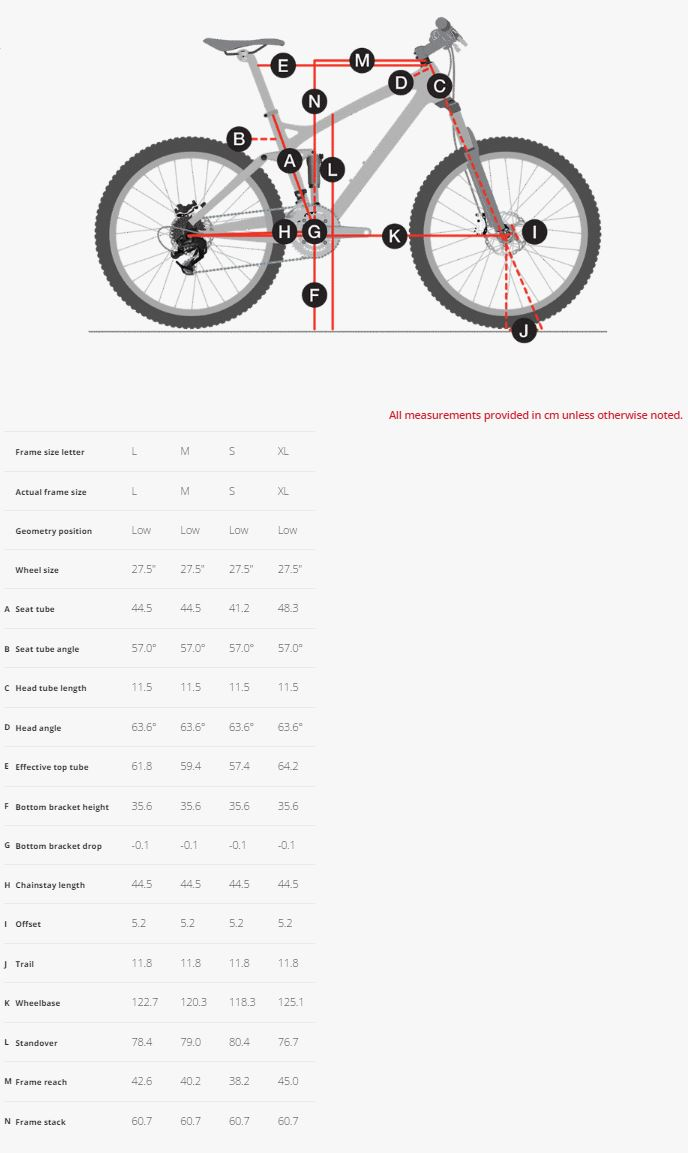 Trek Session DH 27.5 Carbon Frameset geometry chart