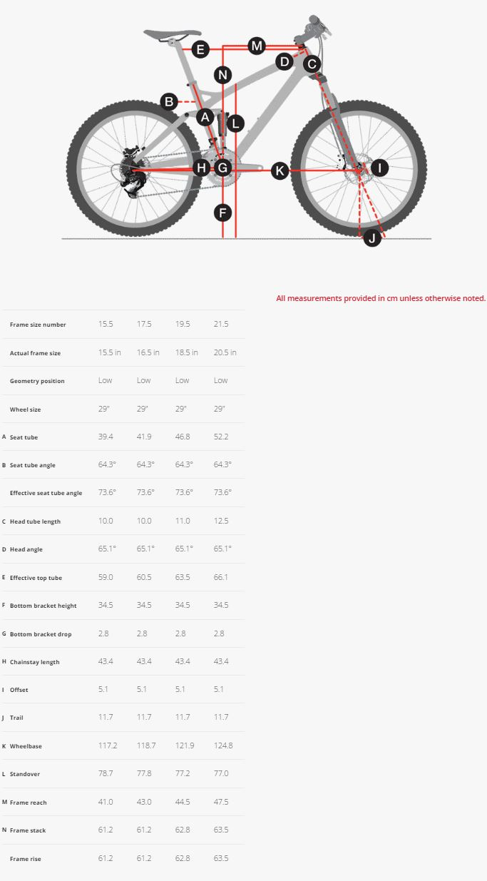 Trek Slash 29 geometry chart