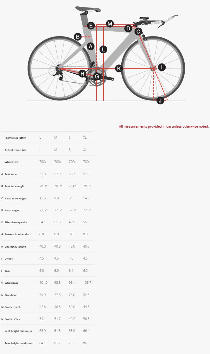 Trek Speed Concept 7.5 geometry chart