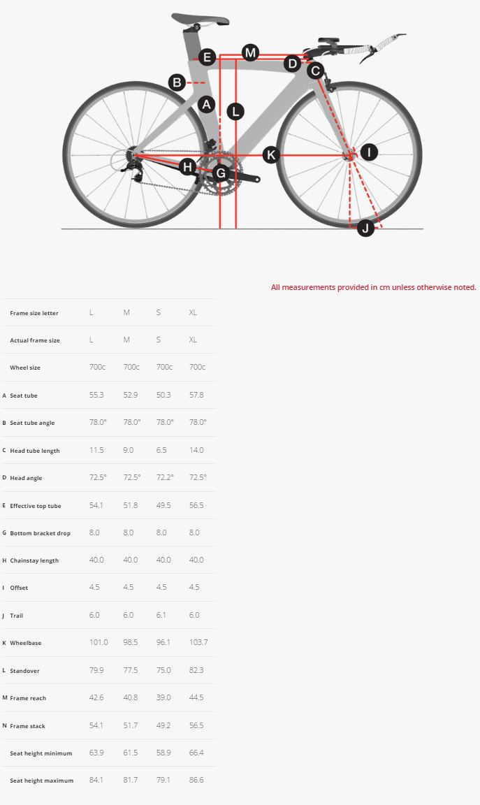Trek Speed Concept 9 Series geometry chart