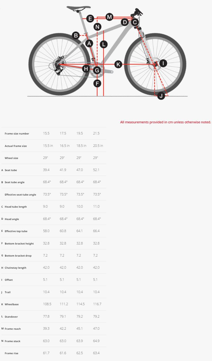 Trek Stache Carbon Frameset geometry chart