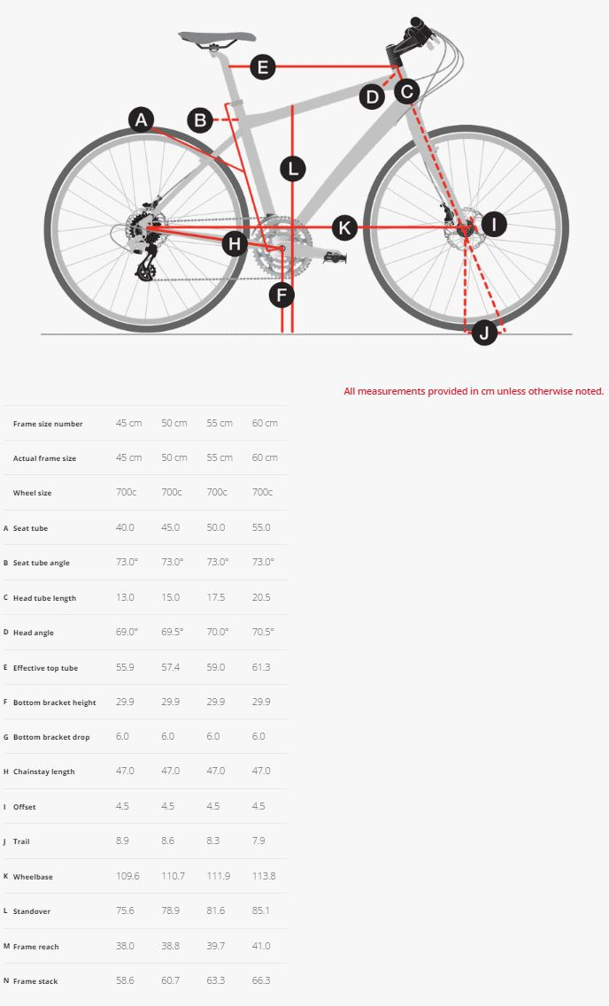 Trek Ride+ Super Commuter 8+ geometry chart