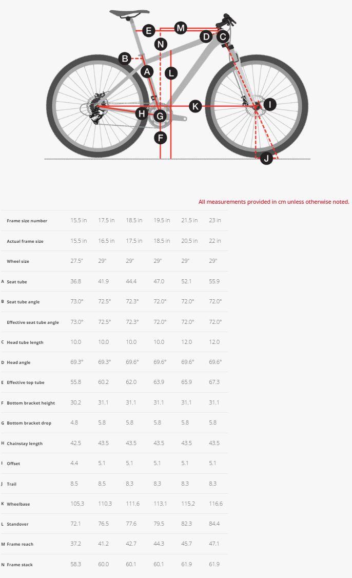 Trek Superfly 6 geometry chart
