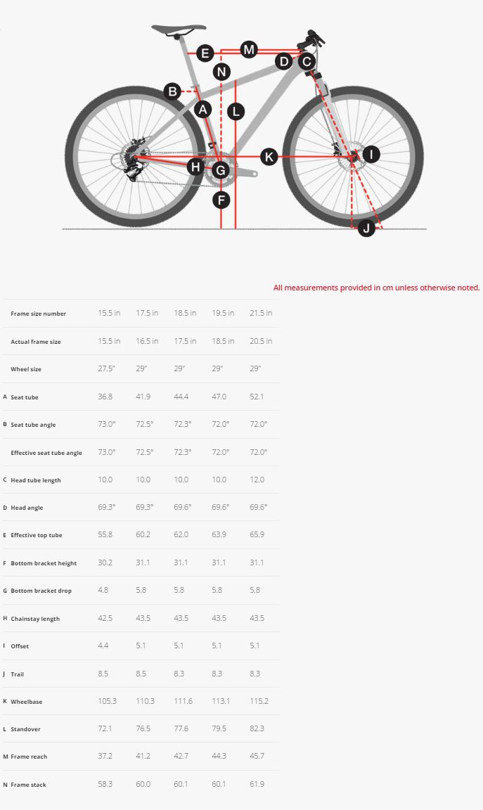 Trek Superfly geometry chart