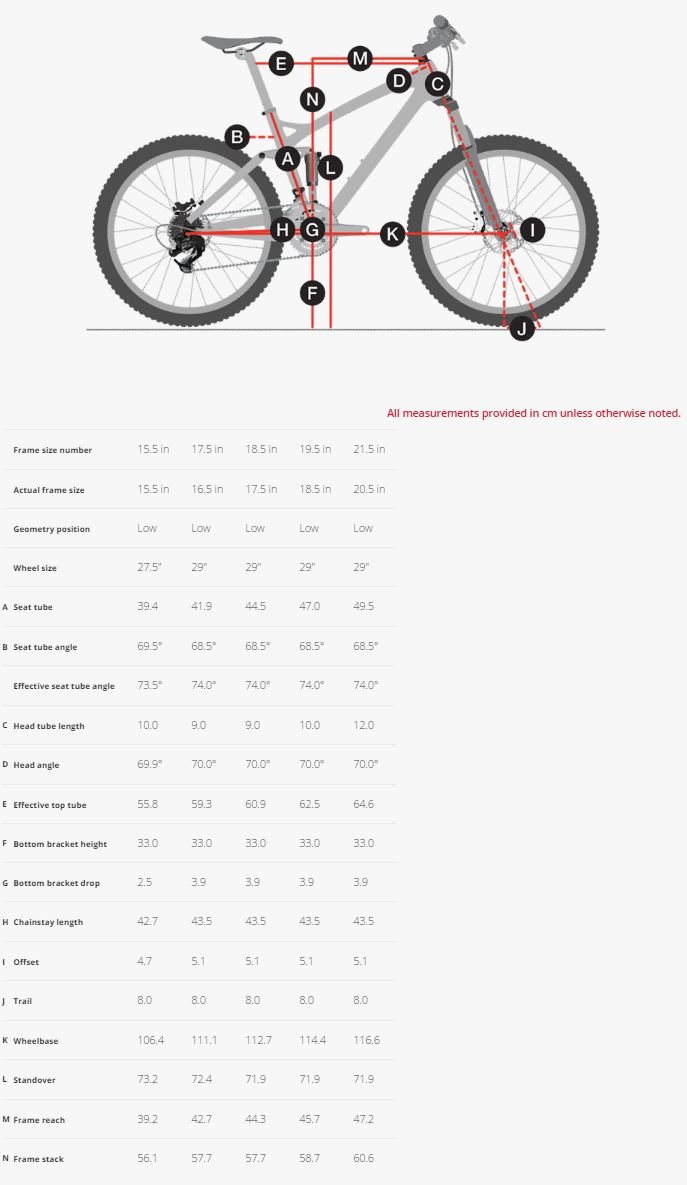 Trek Top Fuel 9.8 SL geometry chart