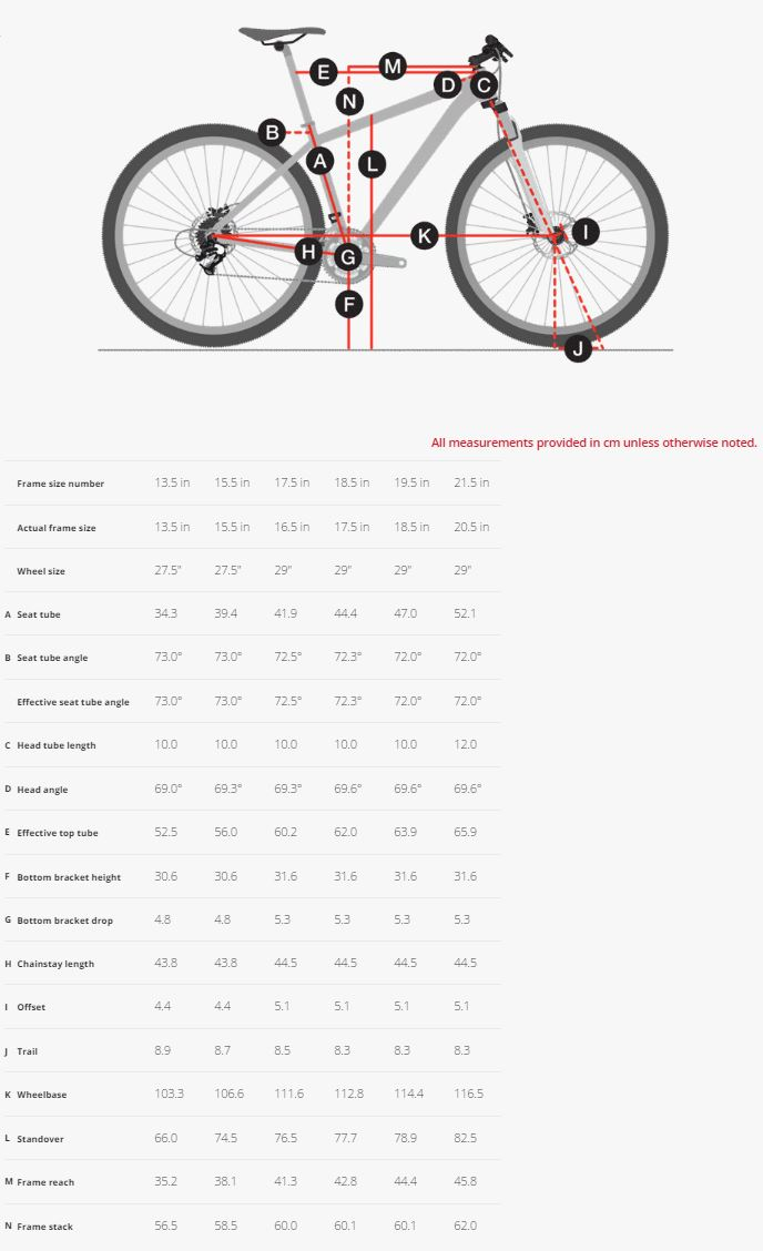 Trek X-Caliber 7 geometry chart