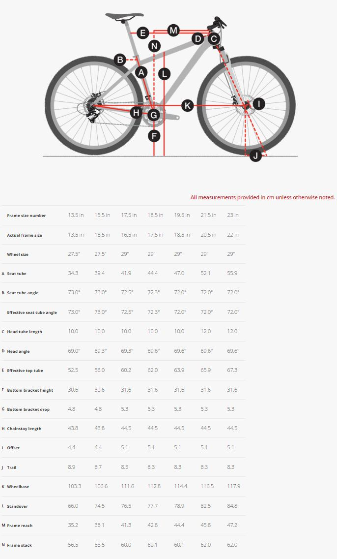 Trek X-Caliber geometry chart