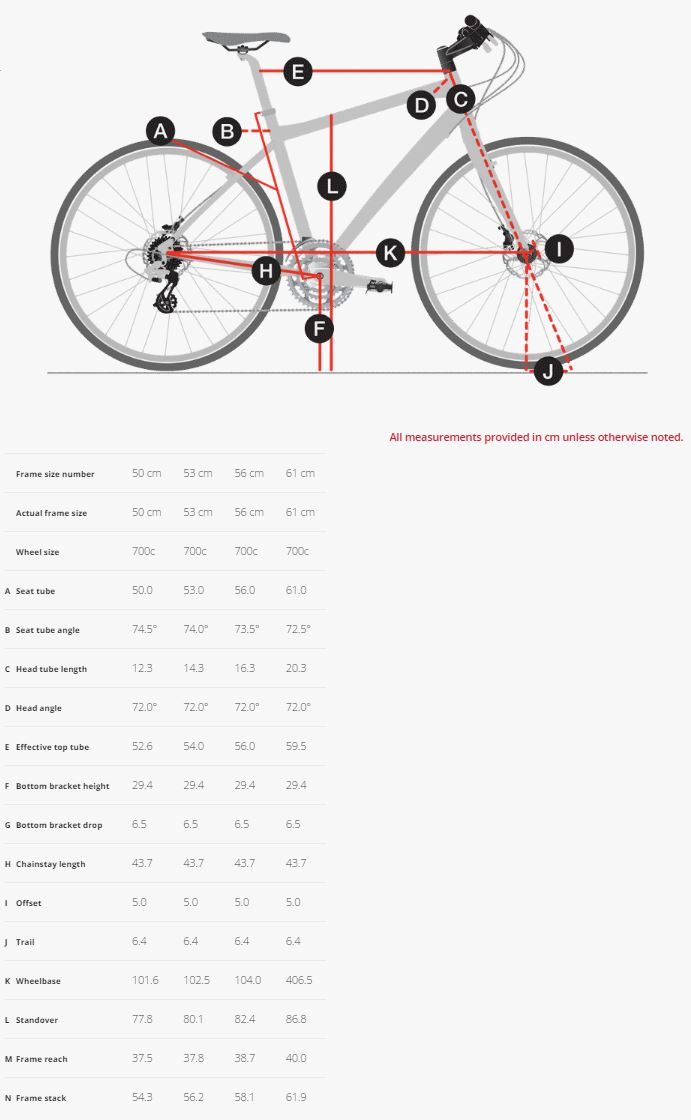 Trek Zektor geometry chart