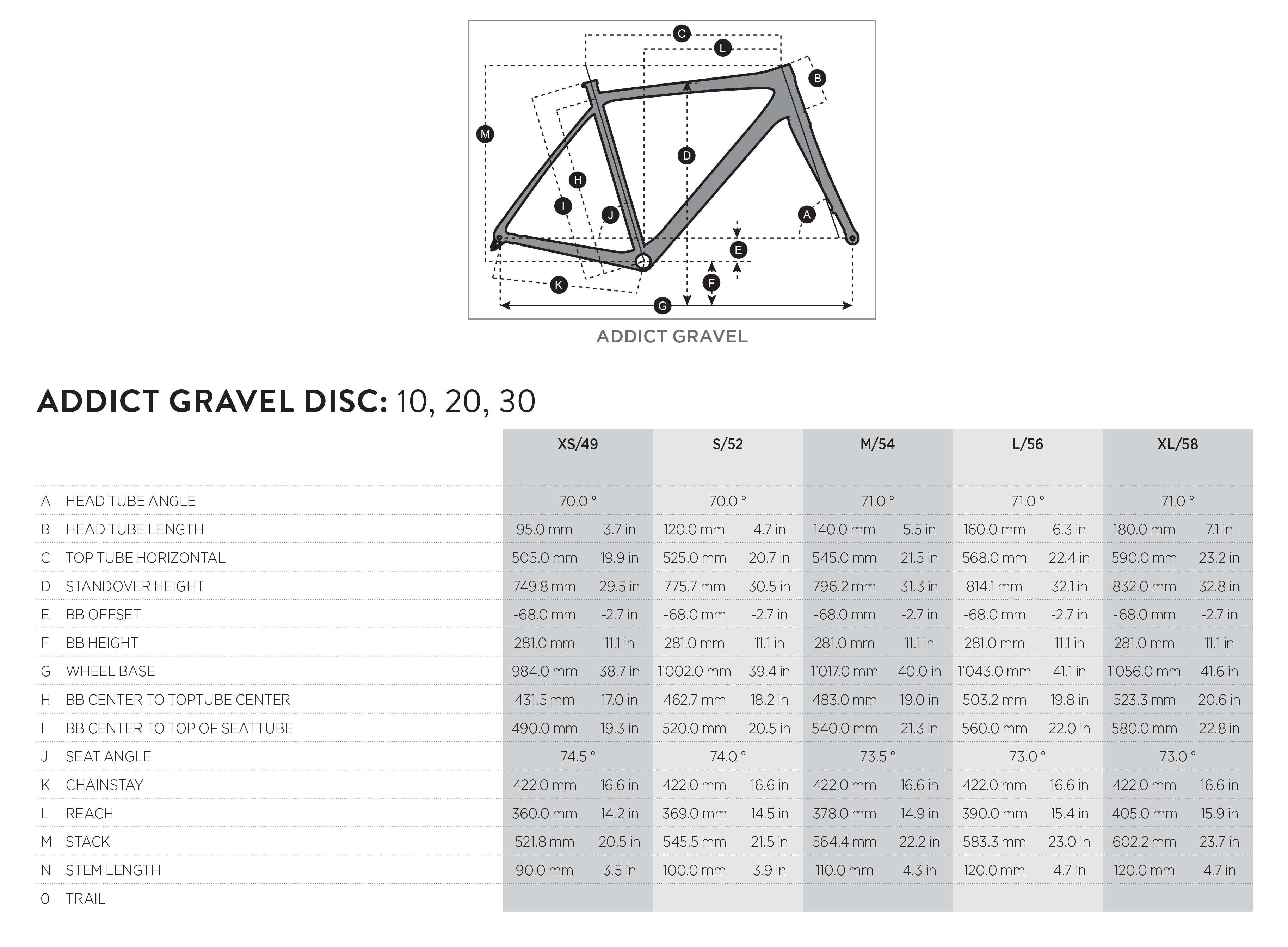 Scott Addict Gravel geometry chart